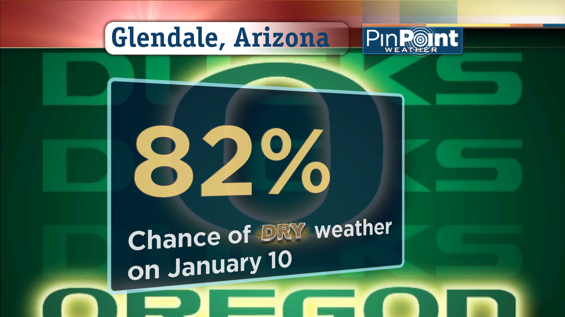 BCS Championship Game Weather in Glendale Arizona: Ducks vs. Auburn
