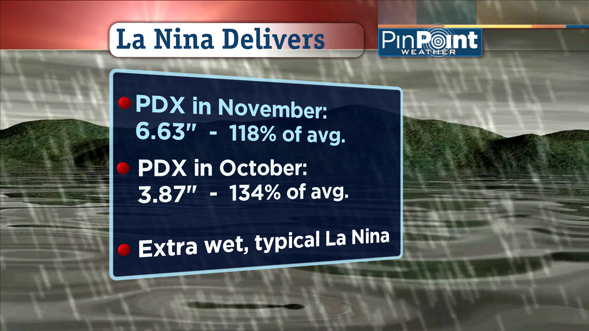 La Nina Delivers in the NW – So Far