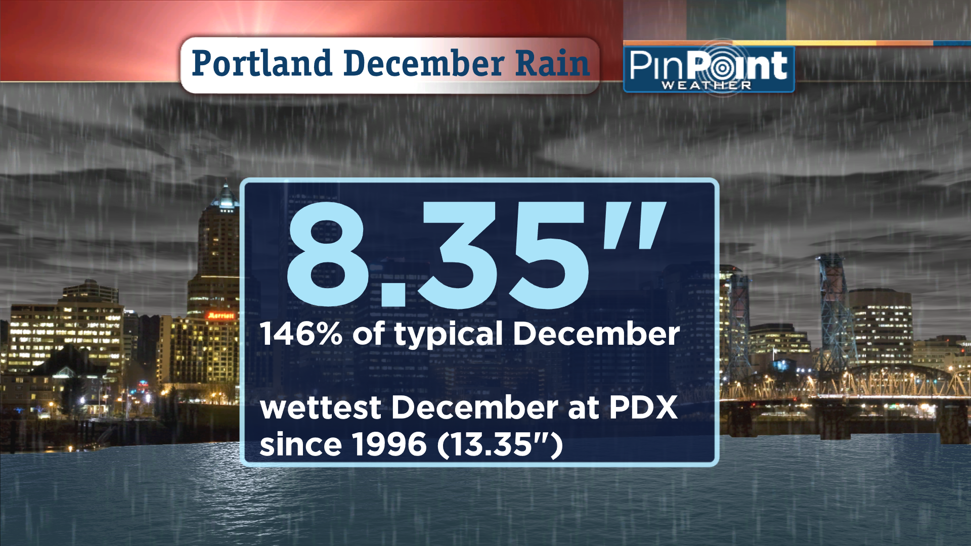 La Nina Delivers Again: Portland's Wettest December In Years