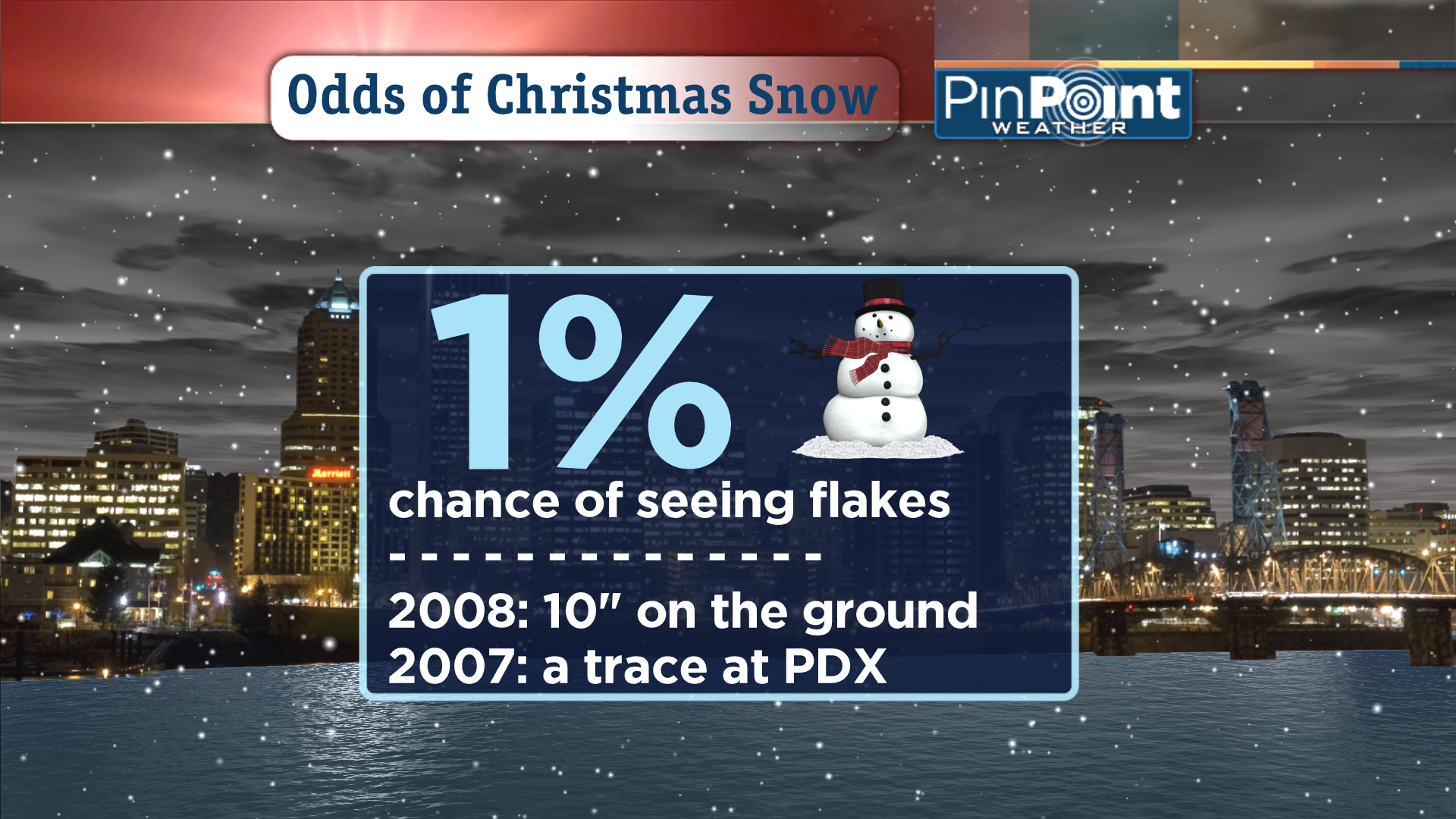 Chance Of A White Christmas In Portland, Oregon