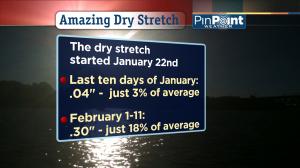 2011 Dry Stretch