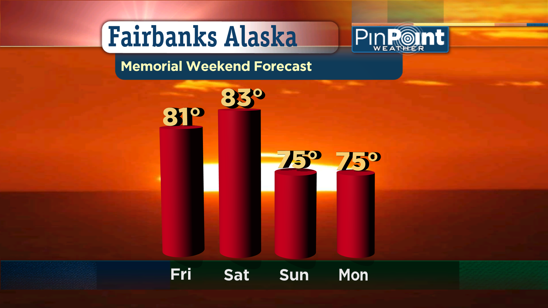 Alaska Warmer Than Portland And Seattle For Memorial Day Weekend