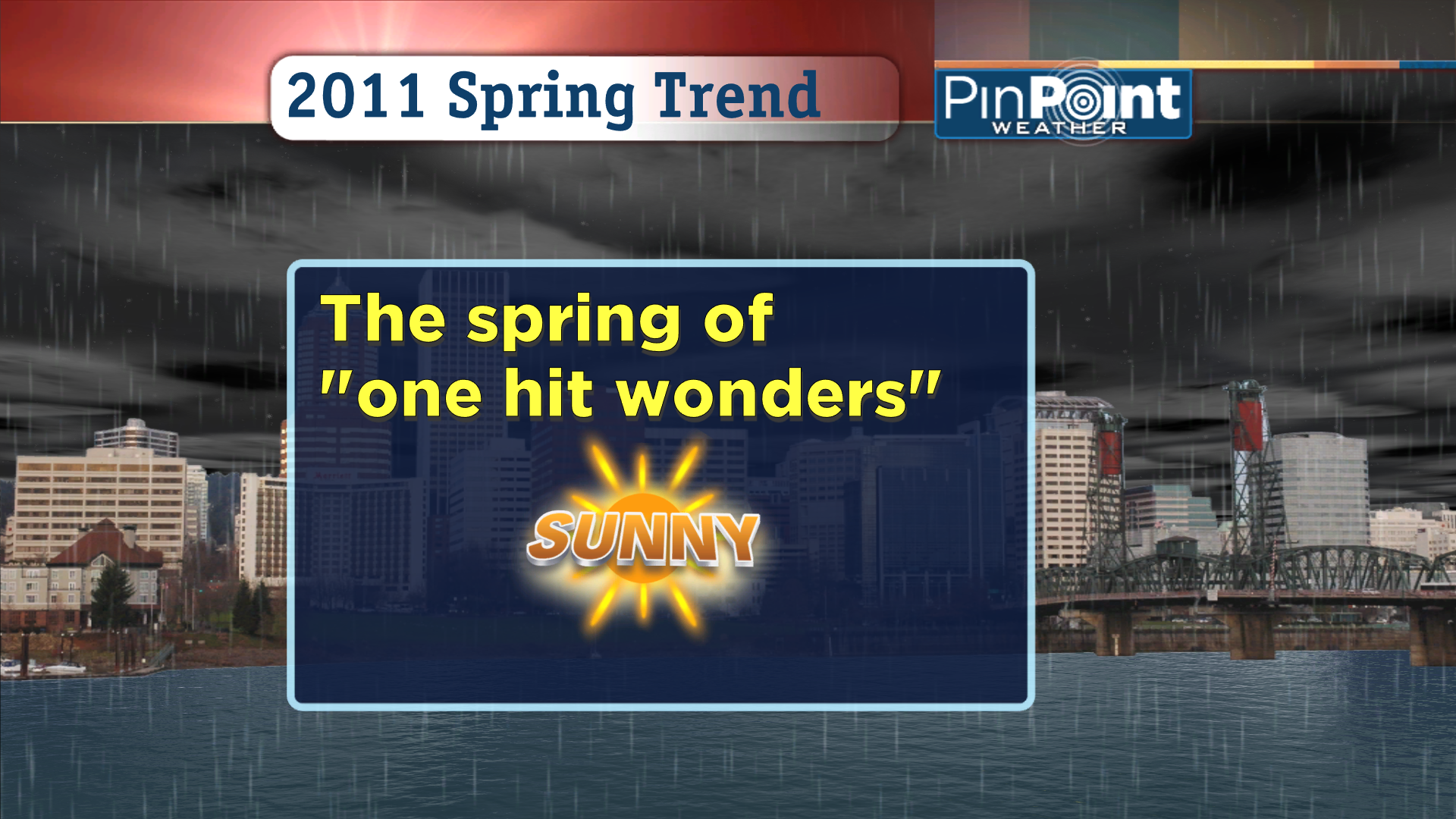 Spring Trend Appearing For The Pacific Northwest