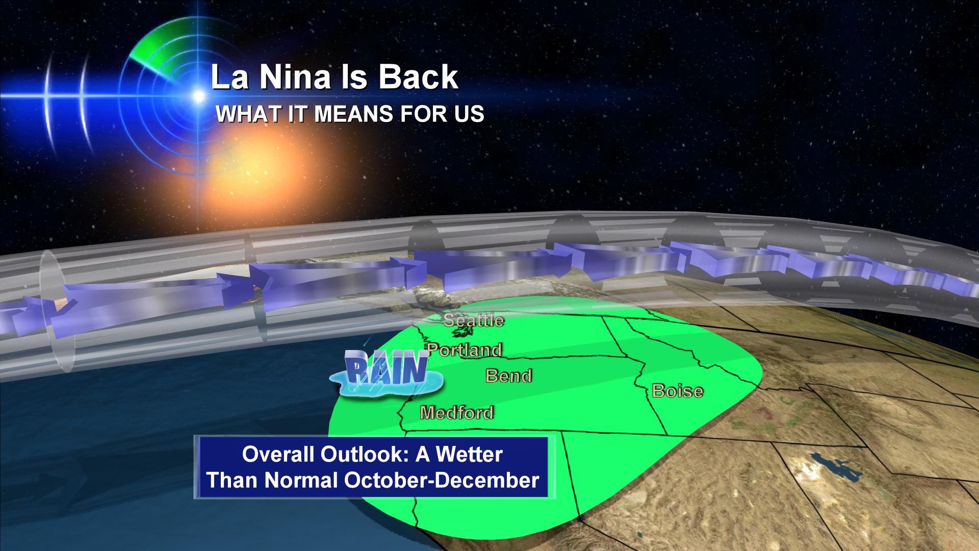 La Nina Returns: Back So Soon?