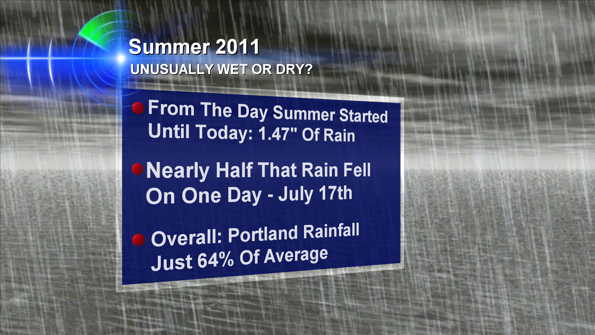 Summer 2011 In Portland: The Summer That Ran One Month Behind