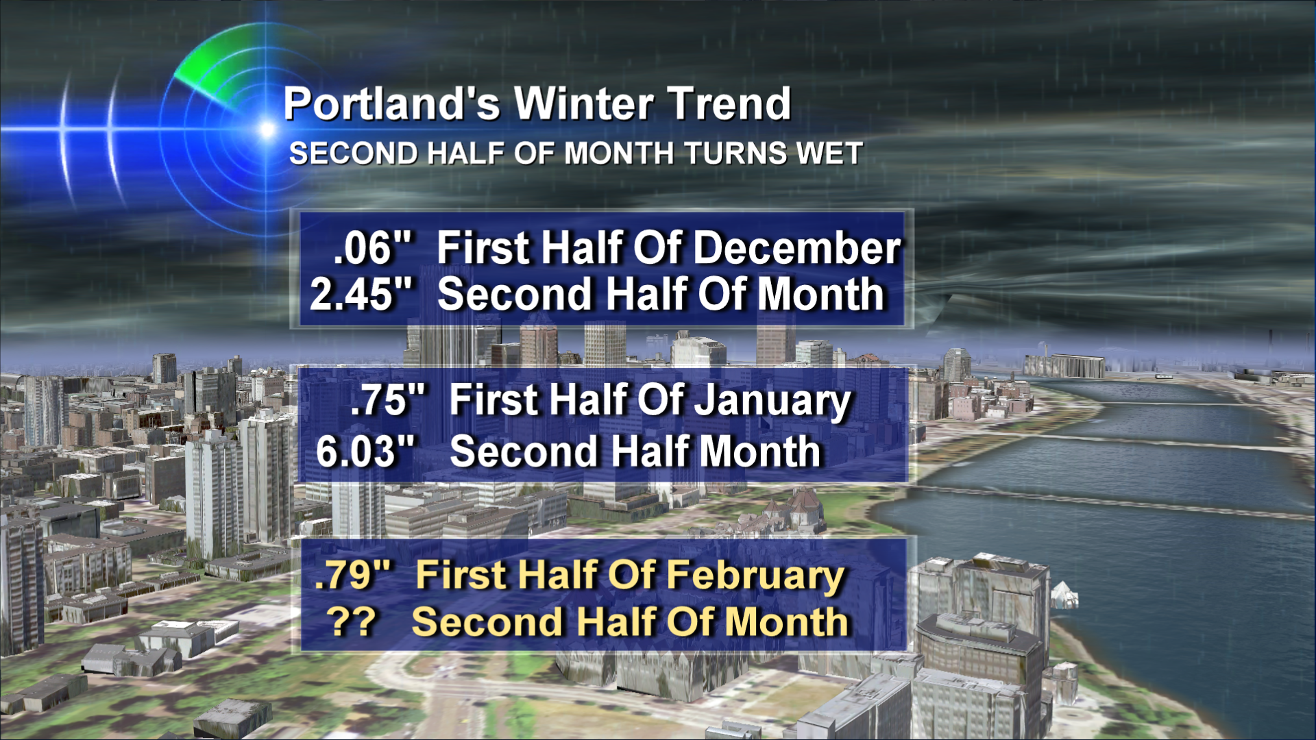 Portland Winter Weather Trend – Will It Happen Again?