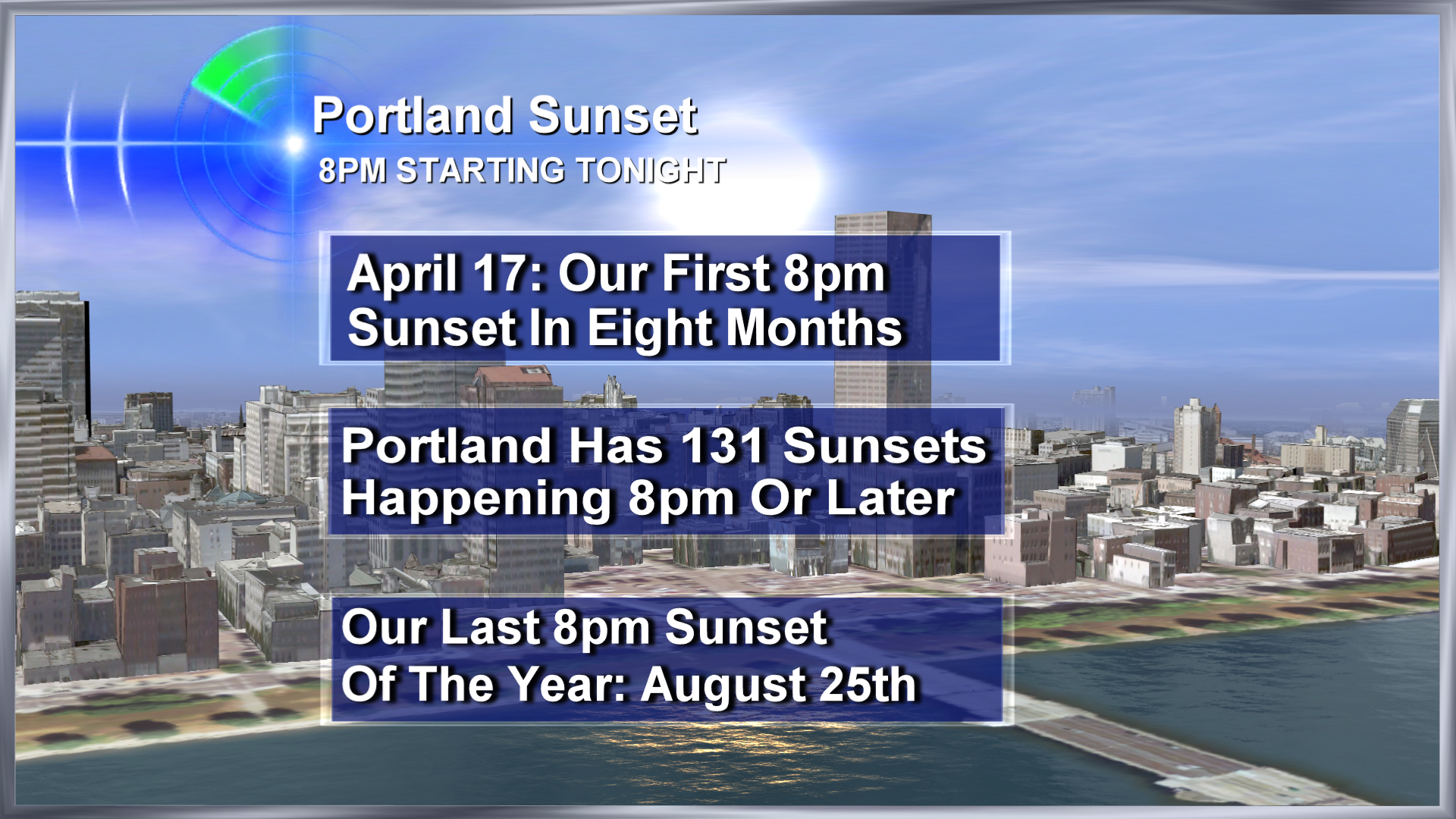 Sunsets Later Than 8pm – How Many We'll Have This Year