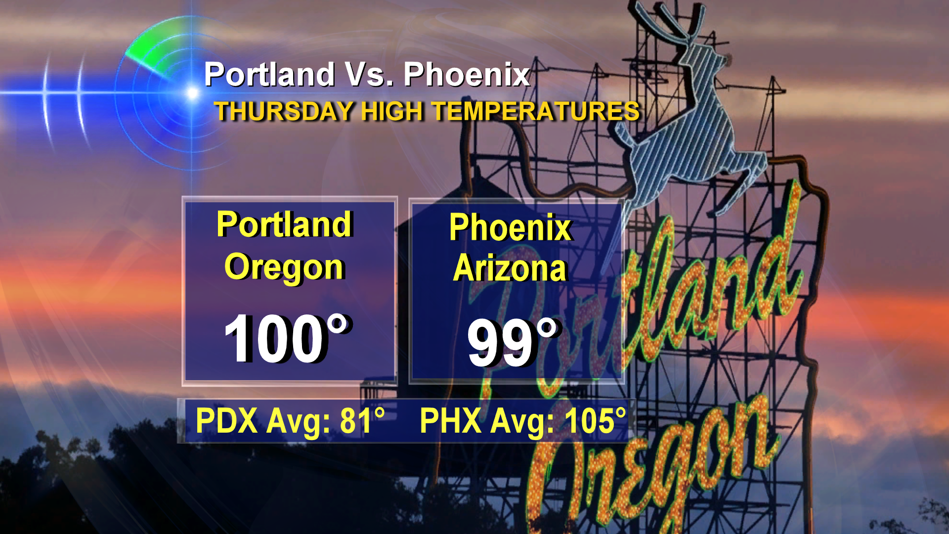 "Portland Heat Wave: Thursday's ""Hot 15"" & Portland vs. Phoenix"