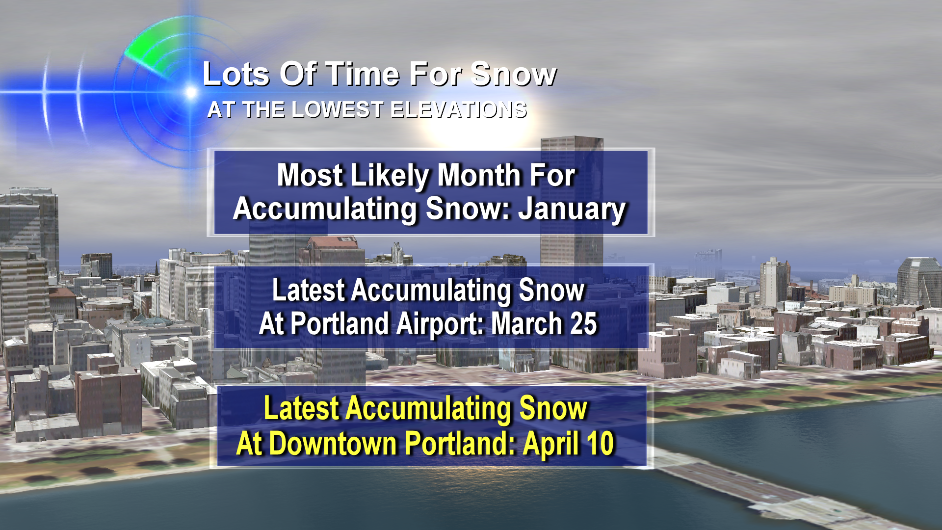 I Heard It On The Radio: It's Going To Snow This Week in Portland