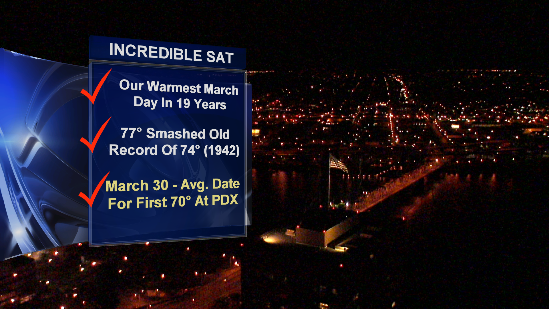 Portland's Warmest March Days In More Than Half A Century Plus Incredible Highs Along The Oregon Coast