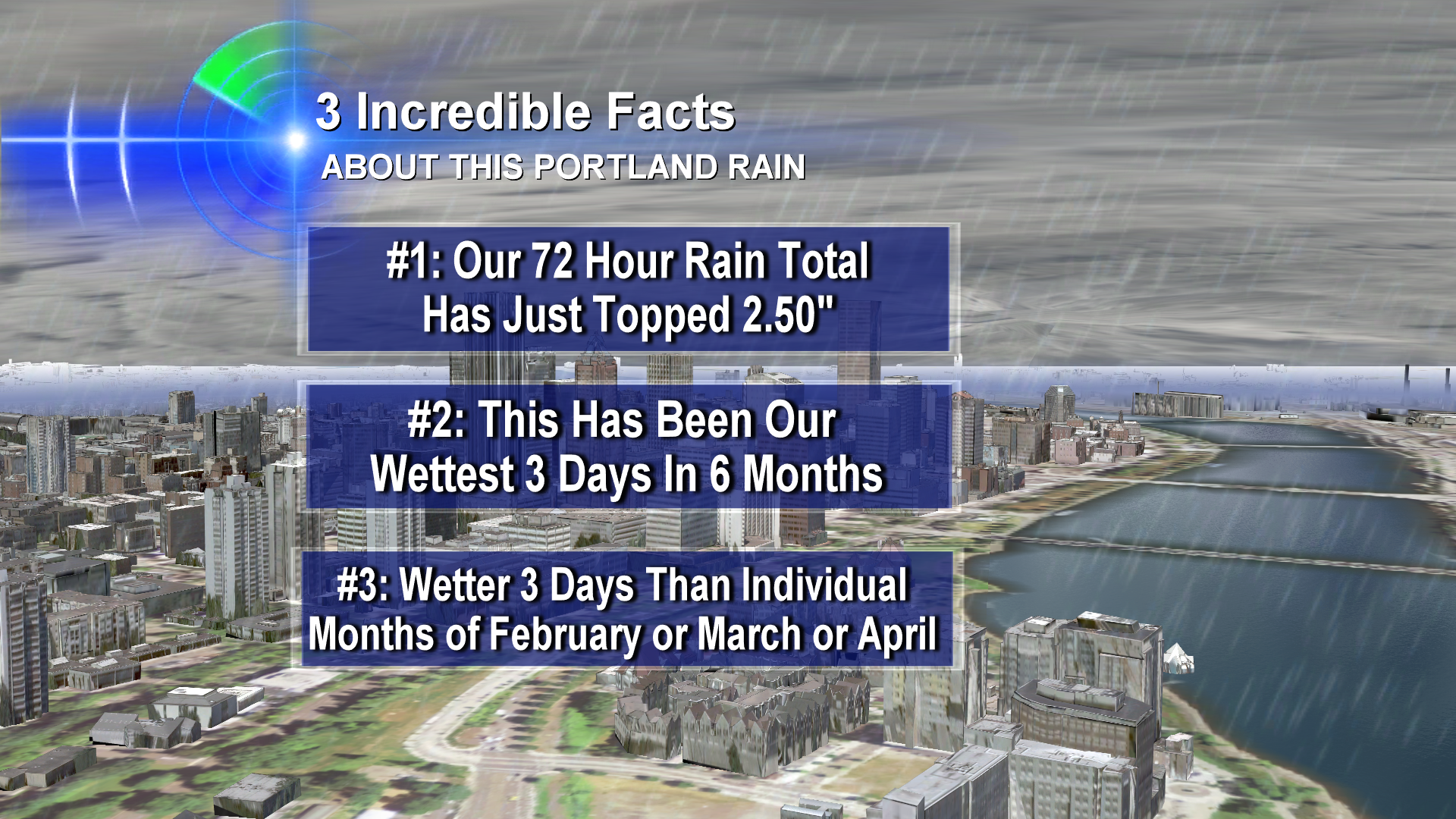 Portland's May Weather: The Driest Of Times, The Wettest Of Times