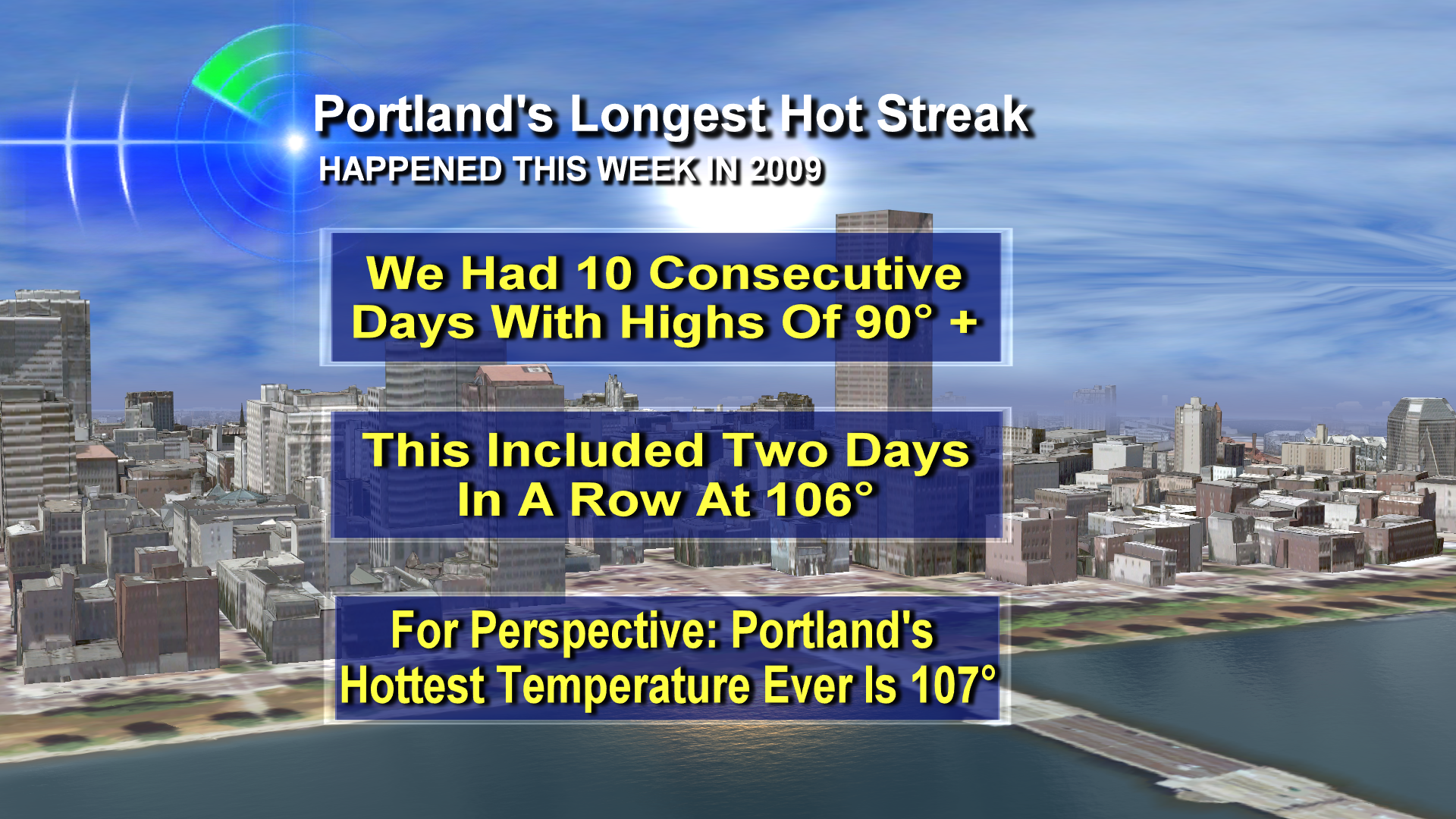 Portland, Oregon: The Best Summer Weather In The United States