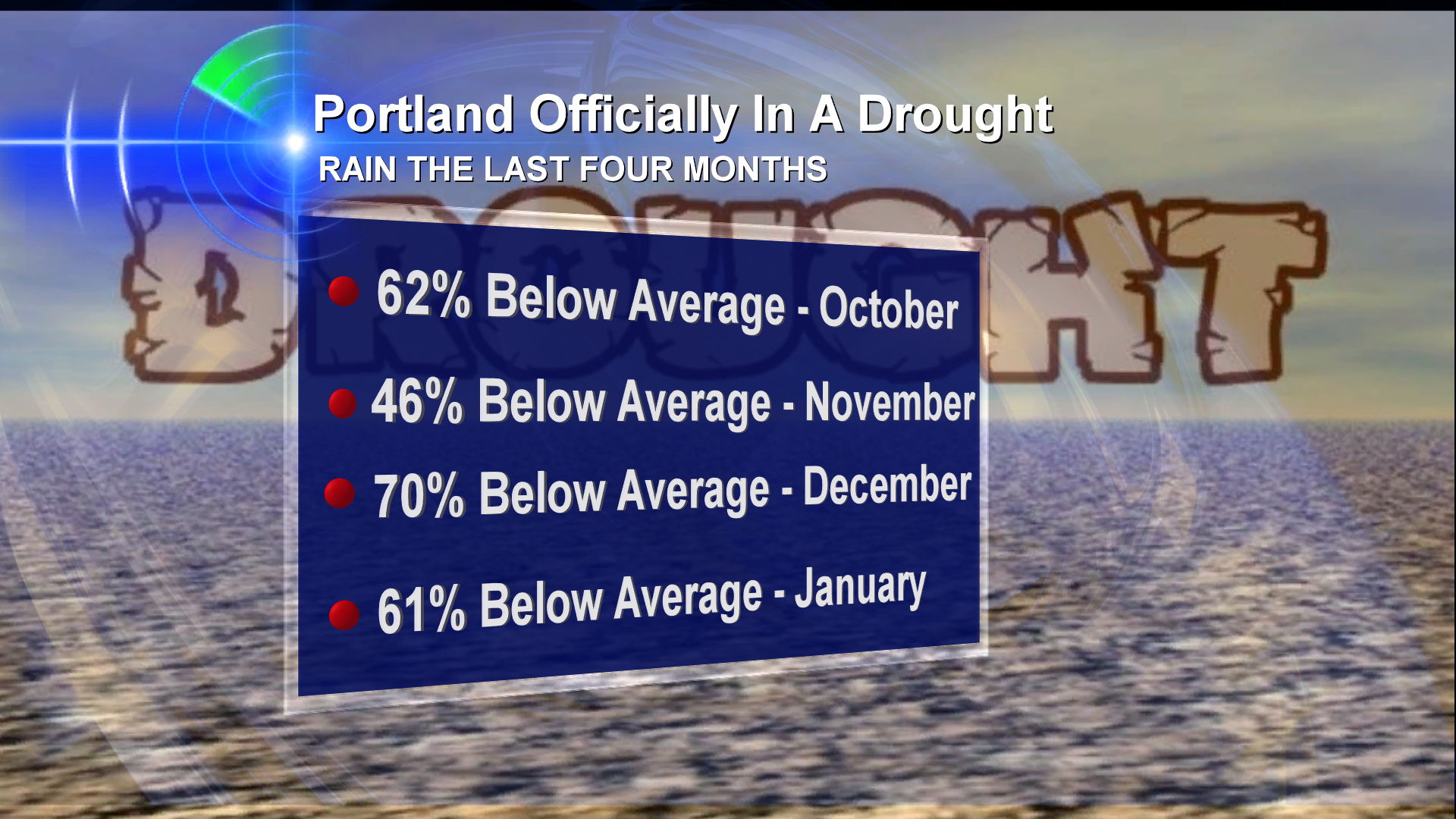 Oregon & Washington Drought: It's For Real This Winter