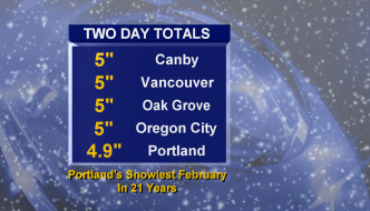 Fun Pics, Snow Totals From Snowiest February In 21 Years