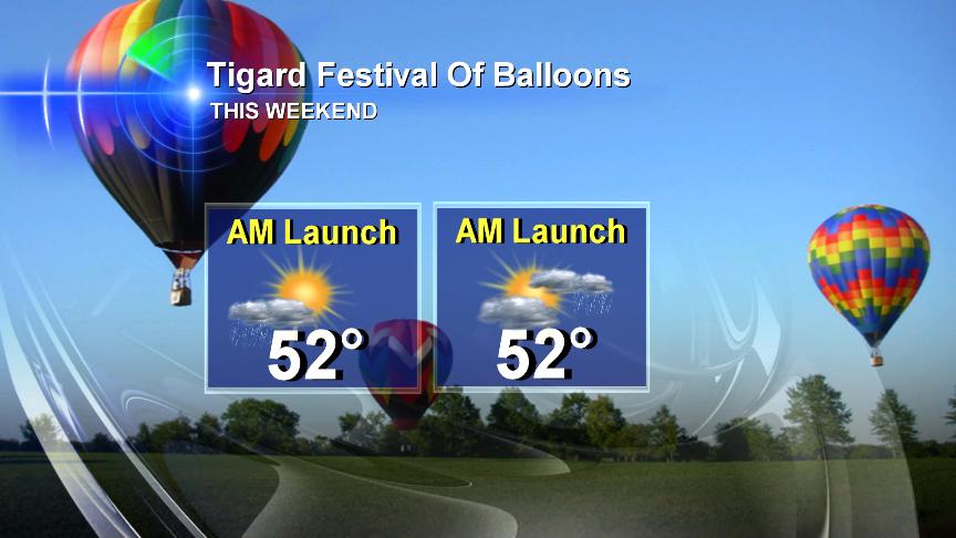 Tigard_Balloons