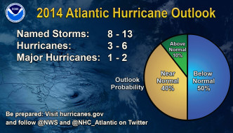 2014-hurricane-season-outlook-forecast