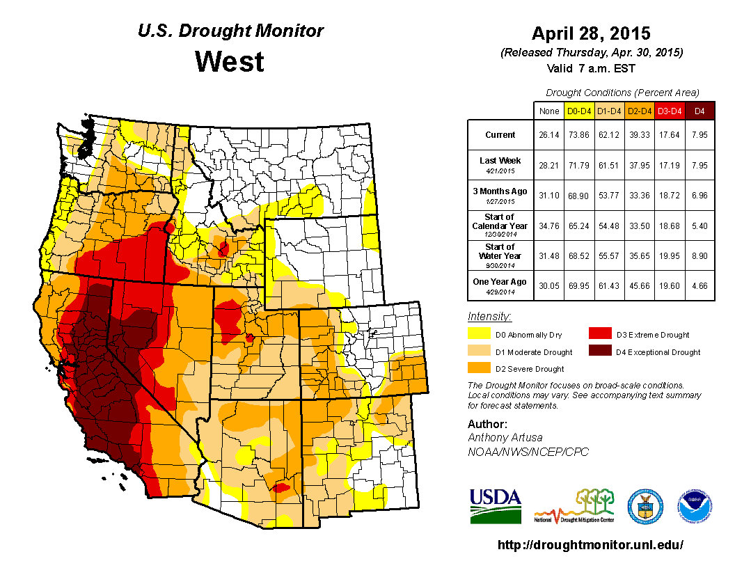 Western Us Drought Map Bruce Sussman Portland Weather - Portland on us map