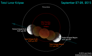 Total-Lunar-Eclipse-what-time