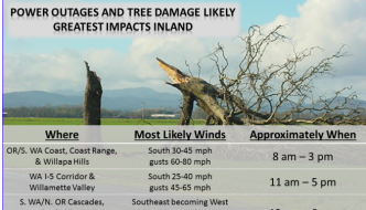 Strong Wind, Power Outages Monday for Portland and I-5 Corridor