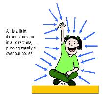 how to explain air pressure