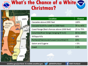 a white christmas in portland is bad its just 1 right now the national weather service in portland is putting the odds at about 20 for christmas - What Is A White Christmas